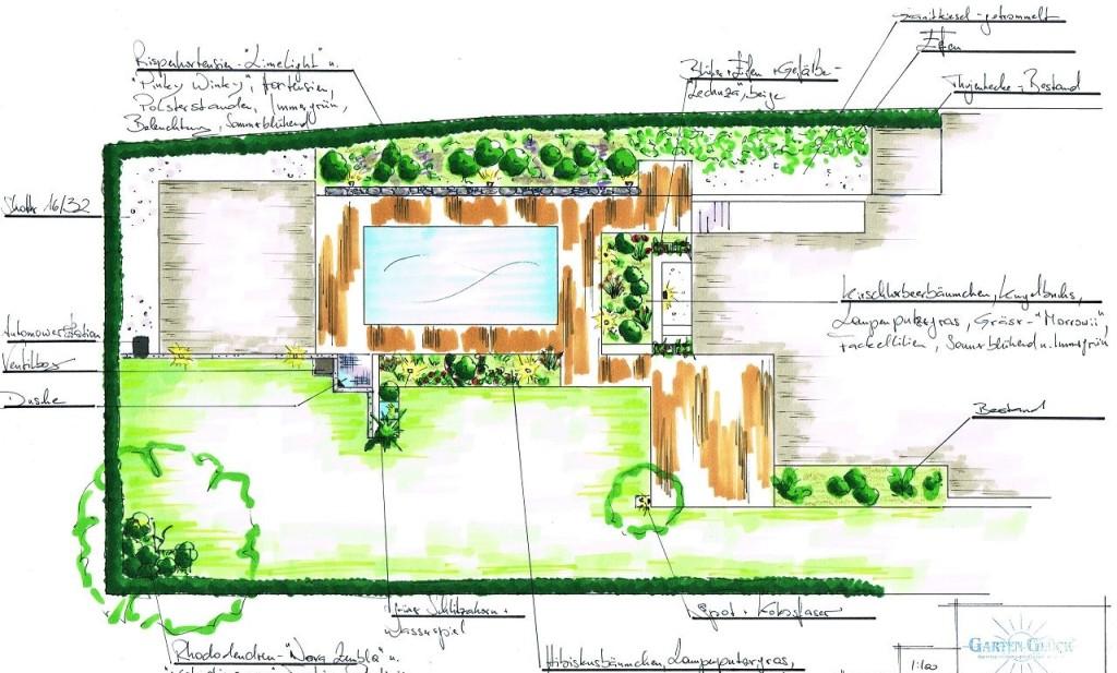 Gartenglück - Ihr Traumgarten